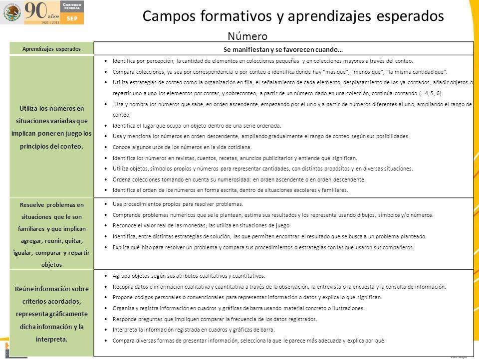 Campos formativos y aprendizajes esperados Aprendizajes esperados Se manifiestan y se favorecen cuando… Utiliza los números en situaciones variadas qu