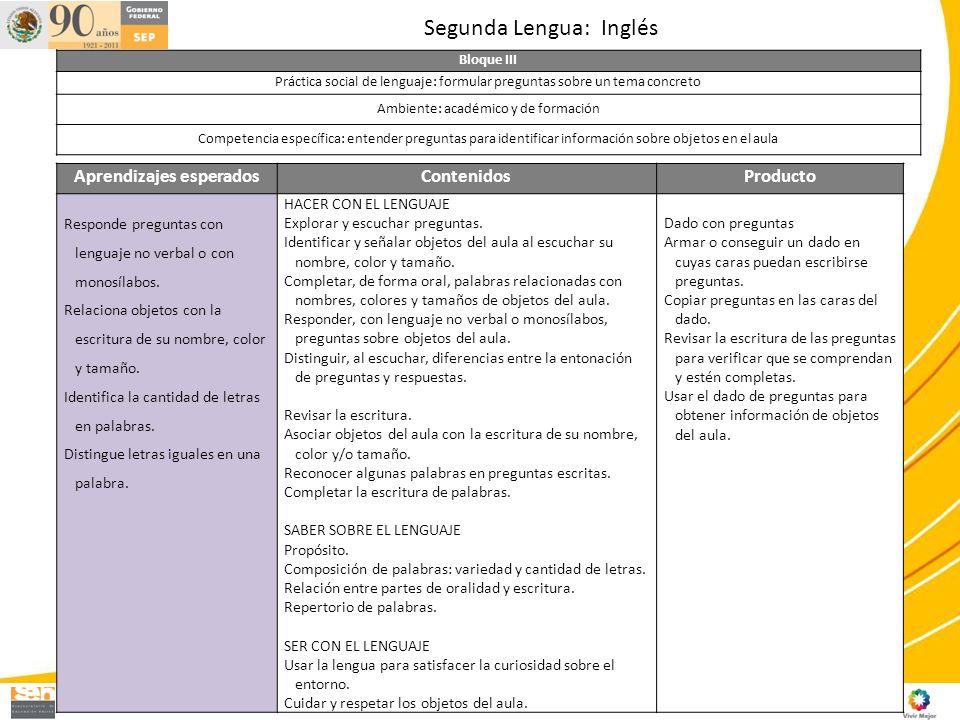 Bloque III Práctica social de lenguaje: formular preguntas sobre un tema concreto Ambiente: académico y de formación Competencia específica: entender