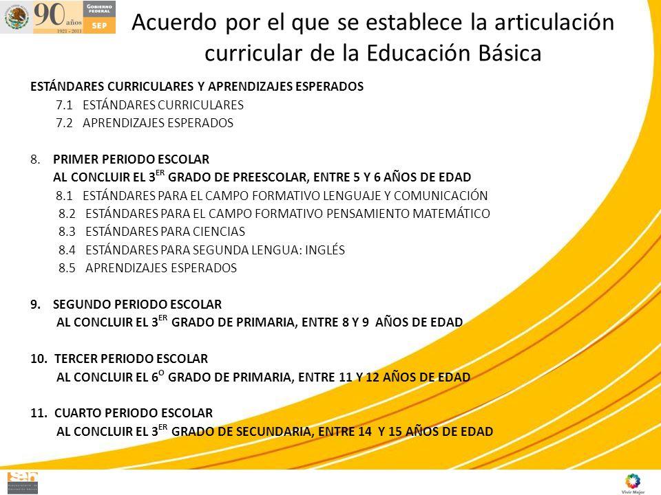 Acuerdo por el que se establece la articulación curricular de la Educación Básica ESTÁNDARES CURRICULARES Y APRENDIZAJES ESPERADOS 7.1 ESTÁNDARES CURR