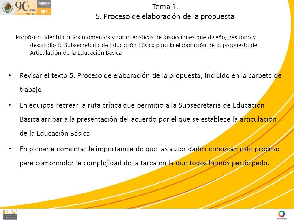Tema 1. 5. Proceso de elaboración de la propuesta Revisar el texto 5. Proceso de elaboración de la propuesta, incluido en la carpeta de trabajo En equ