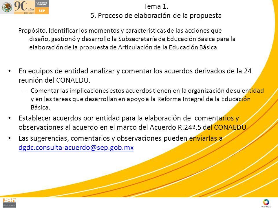 Tema 1. 5. Proceso de elaboración de la propuesta En equipos de entidad analizar y comentar los acuerdos derivados de la 24 reunión del CONAEDU. – Com