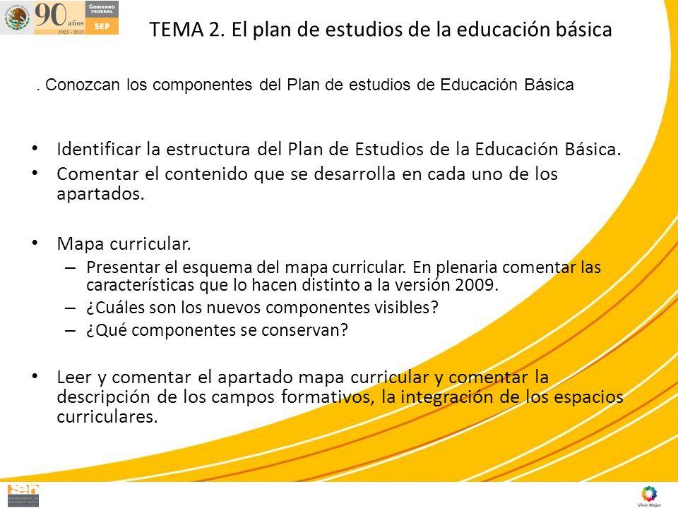 TEMA 2. El plan de estudios de la educación básica Identificar la estructura del Plan de Estudios de la Educación Básica. Comentar el contenido que se
