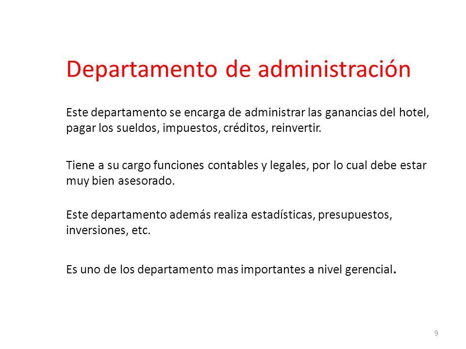 Departamento de administración Este departamento se encarga de administrar las ganancias del hotel, pagar los sueldos, impuestos, créditos, reinvertir