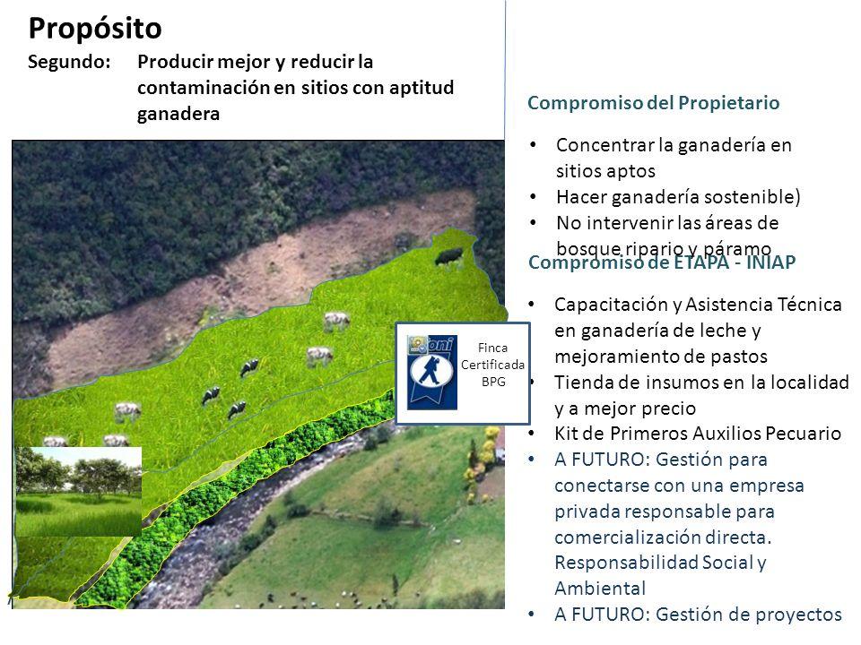 Propósito Segundo: Producir mejor y reducir la contaminación en sitios con aptitud ganadera Compromiso de ETAPA - INIAP Capacitación y Asistencia Técn