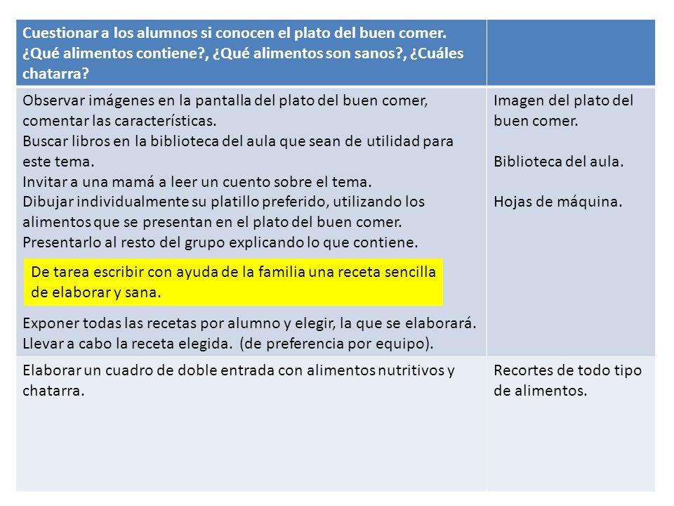 Cuestionar a los alumnos si conocen el plato del buen comer. ¿Qué alimentos contiene?, ¿Qué alimentos son sanos?, ¿Cuáles chatarra? Observar imágenes