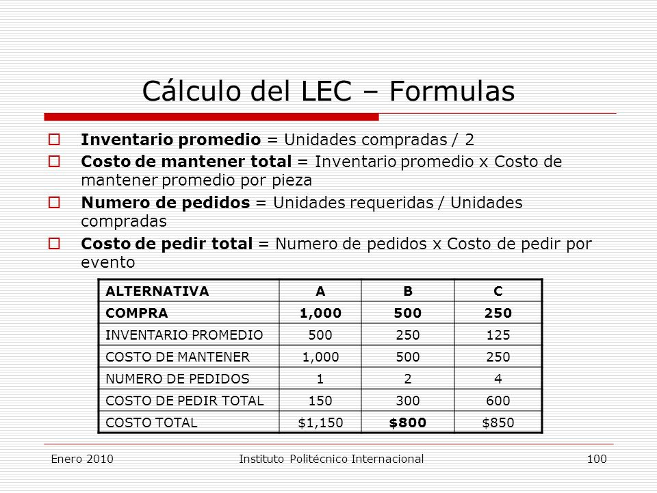 Cálculo del LEC – Formulas Inventario promedio = Unidades compradas / 2 Costo de mantener total = Inventario promedio x Costo de mantener promedio por pieza Numero de pedidos = Unidades requeridas / Unidades compradas Costo de pedir total = Numero de pedidos x Costo de pedir por evento ALTERNATIVAABC COMPRA1,000500250 INVENTARIO PROMEDIO500250125 COSTO DE MANTENER1,000500250 NUMERO DE PEDIDOS124 COSTO DE PEDIR TOTAL150300600 COSTO TOTAL$1,150$800$850 Enero 2010Instituto Politécnico Internacional 100