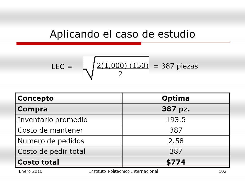 Aplicando el caso de estudio LEC = 2(1,000) (150) 2 = 387 piezas ConceptoOptima Compra387 pz.