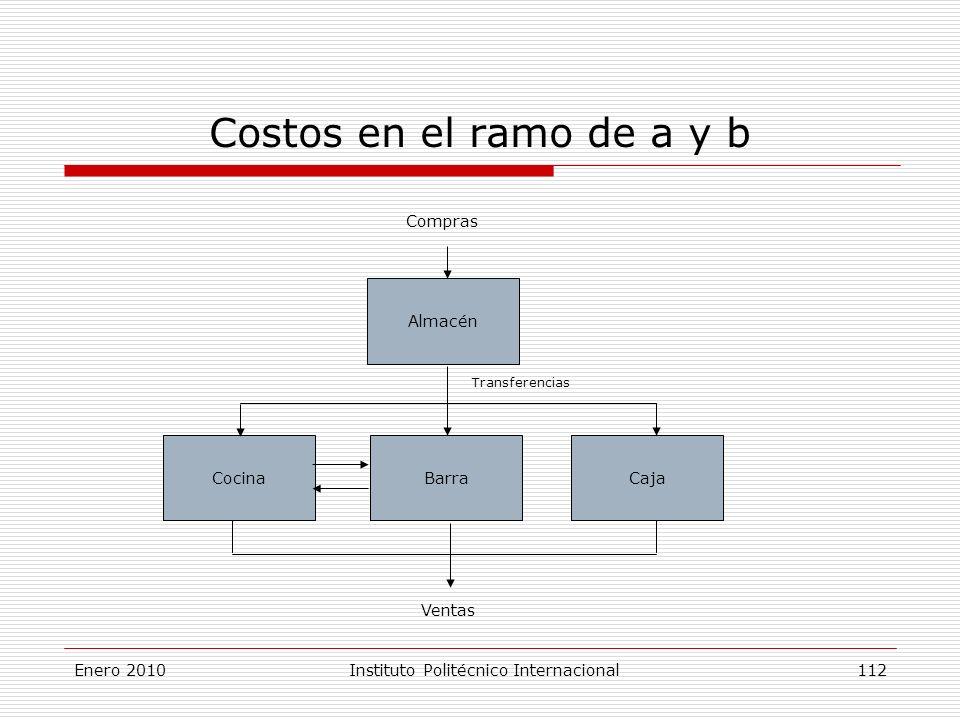 Costos en el ramo de a y b Almacén Compras Ventas Barra Transferencias CocinaCaja Enero 2010Instituto Politécnico Internacional 112