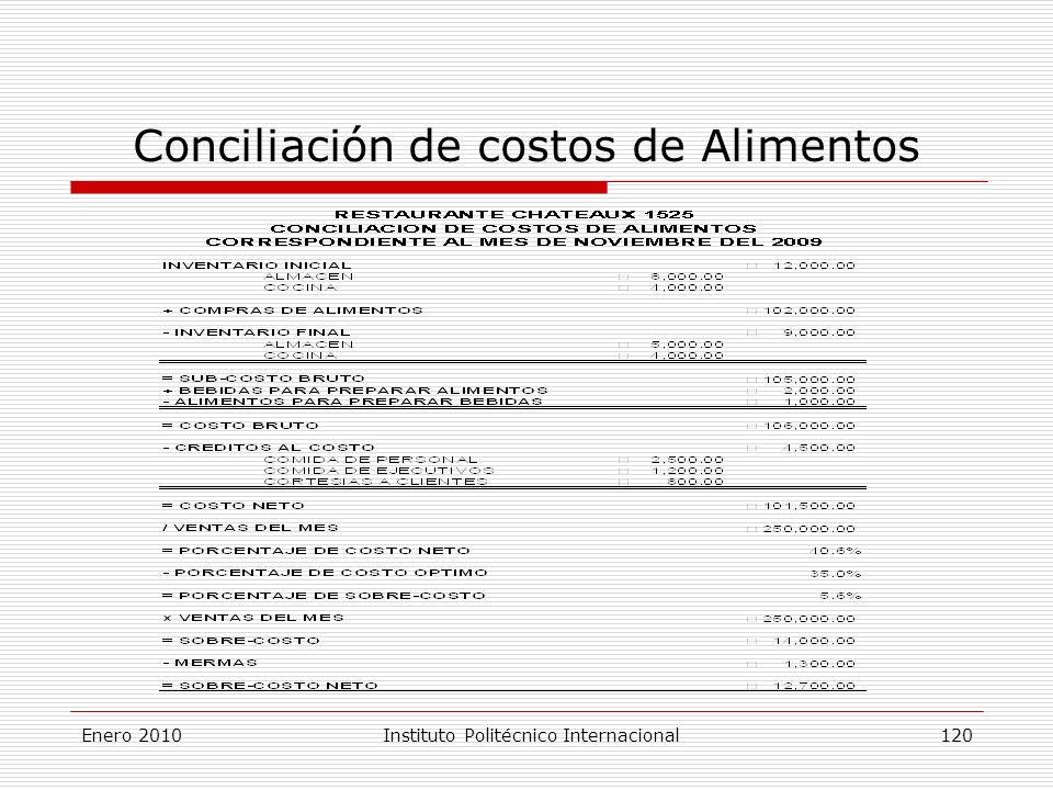Conciliación de costos de Alimentos Enero 2010Instituto Politécnico Internacional 120