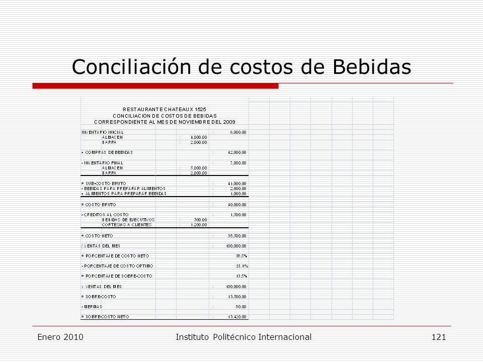 Conciliación de costos de Bebidas Enero 2010Instituto Politécnico Internacional 121