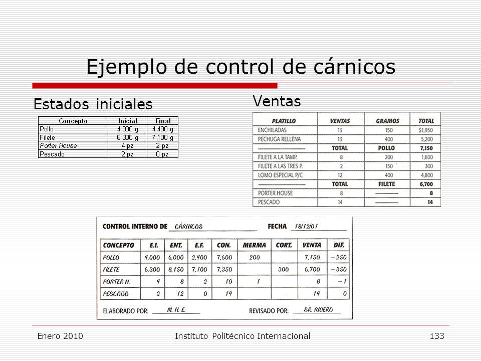 Ejemplo de control de cárnicos Estados iniciales Ventas Enero 2010Instituto Politécnico Internacional 133