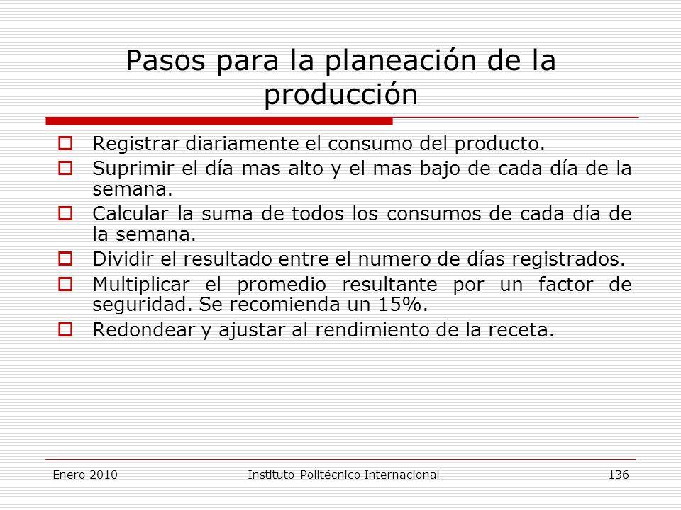 Pasos para la planeación de la producción Registrar diariamente el consumo del producto.