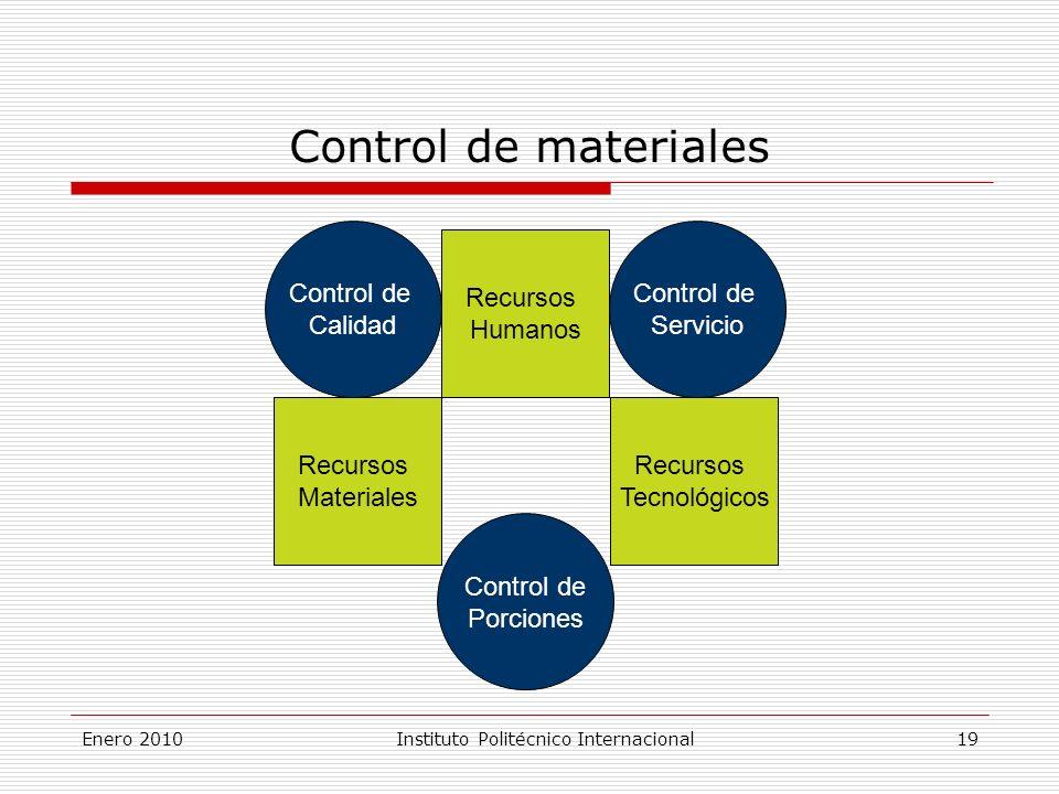 Enero 2010Instituto Politécnico Internacional 19 Control de materiales Recursos Humanos Recursos Materiales Recursos Tecnológicos Control de Calidad Control de Servicio Control de Porciones