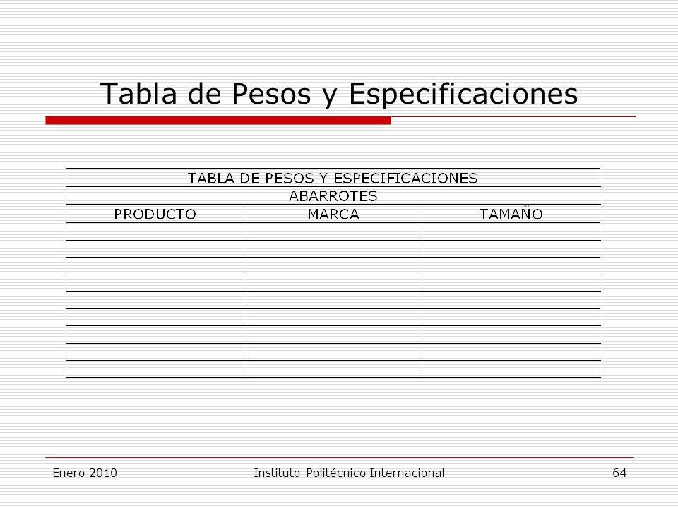 Tabla de Pesos y Especificaciones Enero 2010Instituto Politécnico Internacional 64