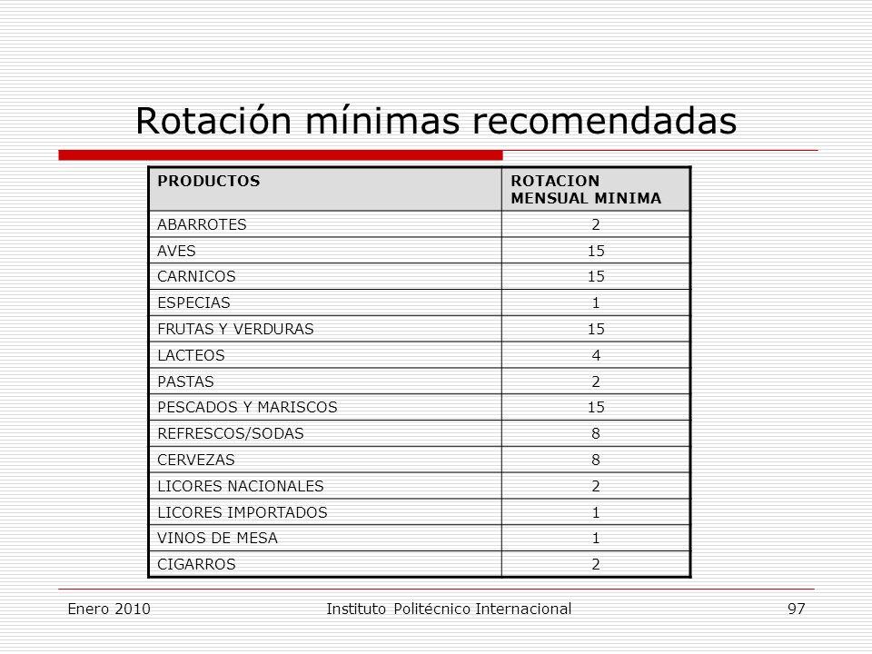Rotación mínimas recomendadas PRODUCTOSROTACION MENSUAL MINIMA ABARROTES2 AVES15 CARNICOS15 ESPECIAS1 FRUTAS Y VERDURAS15 LACTEOS4 PASTAS2 PESCADOS Y MARISCOS15 REFRESCOS/SODAS8 CERVEZAS8 LICORES NACIONALES2 LICORES IMPORTADOS1 VINOS DE MESA1 CIGARROS2 Enero 2010Instituto Politécnico Internacional 97