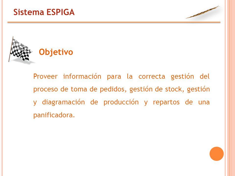 Sistema ESPIGA Objetivo Proveer información para la correcta gestión del proceso de toma de pedidos, gestión de stock, gestión y diagramación de producción y repartos de una panificadora.