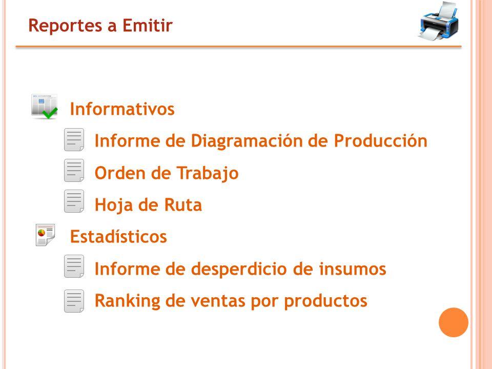 Reportes a Emitir Informativos Informe de Diagramación de Producción Orden de Trabajo Hoja de Ruta Estadísticos Informe de desperdicio de insumos Ranking de ventas por productos