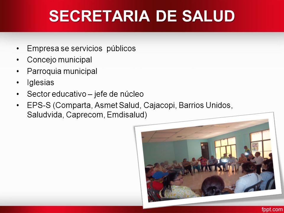 SECRETARIA DE SALUD Empresa se servicios públicos Concejo municipal Parroquia municipal Iglesias Sector educativo – jefe de núcleo EPS-S (Comparta, As