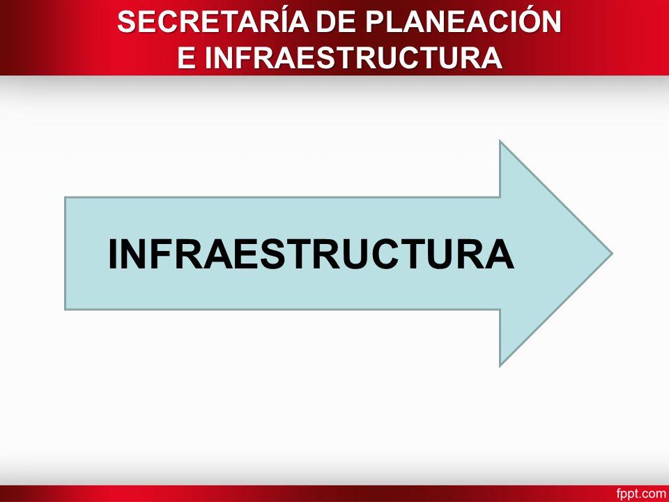 INFRAESTRUCTURA SECRETARÍA DE PLANEACIÓN E INFRAESTRUCTURA