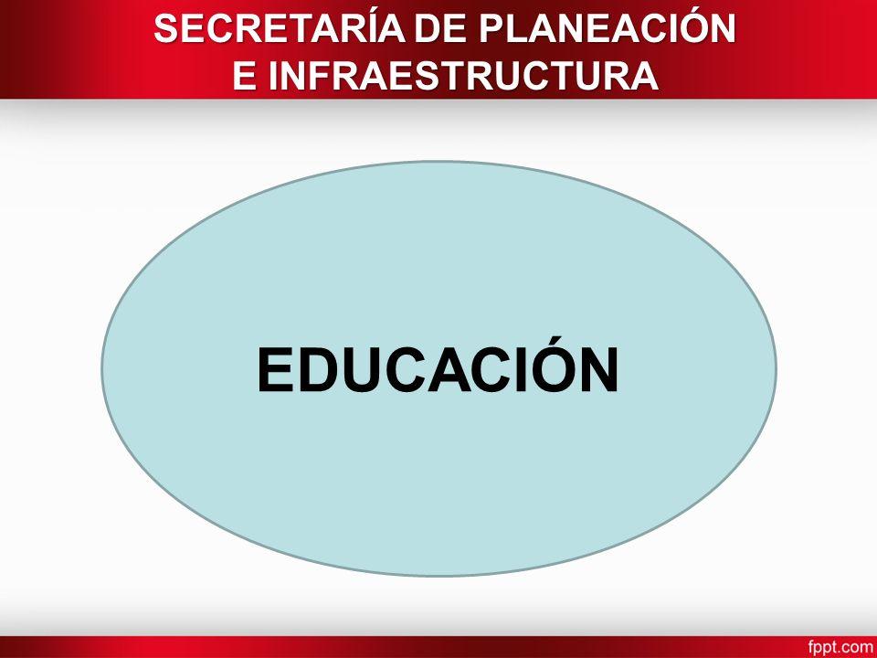 EDUCACIÓN SECRETARÍA DE PLANEACIÓN E INFRAESTRUCTURA
