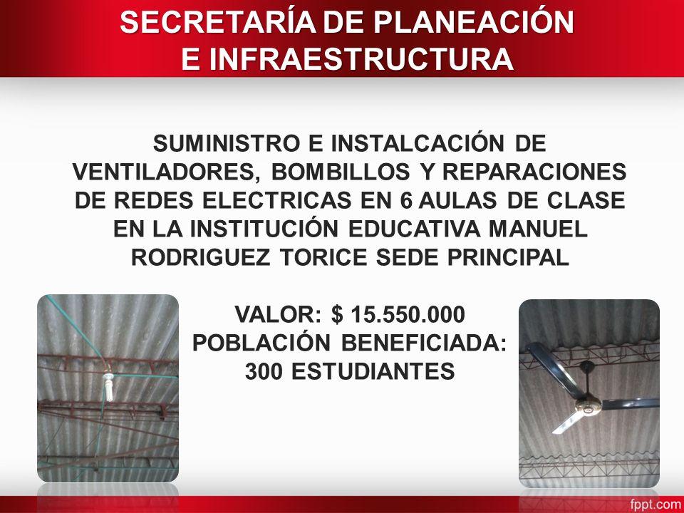 SUMINISTRO E INSTALCACIÓN DE VENTILADORES, BOMBILLOS Y REPARACIONES DE REDES ELECTRICAS EN 6 AULAS DE CLASE EN LA INSTITUCIÓN EDUCATIVA MANUEL RODRIGUEZ TORICE SEDE PRINCIPAL VALOR: $ 15.550.000 POBLACIÓN BENEFICIADA: 300 ESTUDIANTES SECRETARÍA DE PLANEACIÓN E INFRAESTRUCTURA