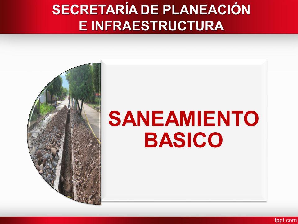 SANEAMIENTO BASICO SECRETARÍA DE PLANEACIÓN E INFRAESTRUCTURA