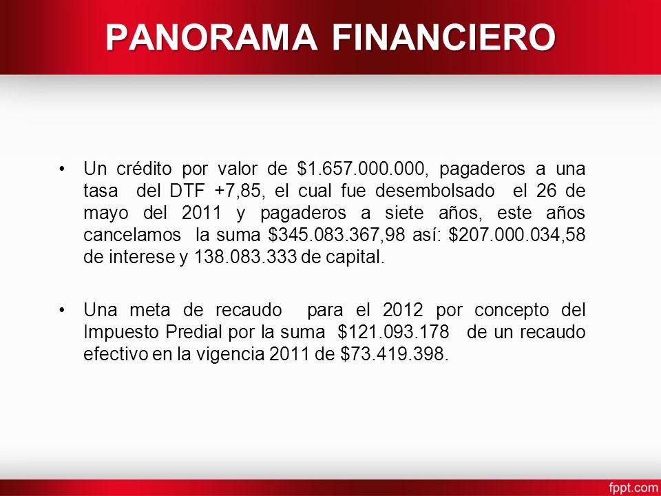 Un crédito por valor de $1.657.000.000, pagaderos a una tasa del DTF +7,85, el cual fue desembolsado el 26 de mayo del 2011 y pagaderos a siete años, este años cancelamos la suma $345.083.367,98 así: $207.000.034,58 de interese y 138.083.333 de capital.
