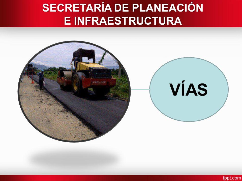 VÍAS SECRETARÍA DE PLANEACIÓN E INFRAESTRUCTURA