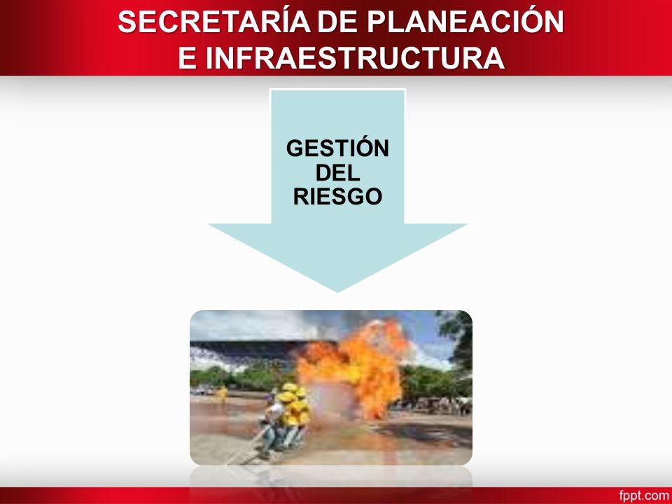 GESTIÓN DEL RIESGO SECRETARÍA DE PLANEACIÓN E INFRAESTRUCTURA