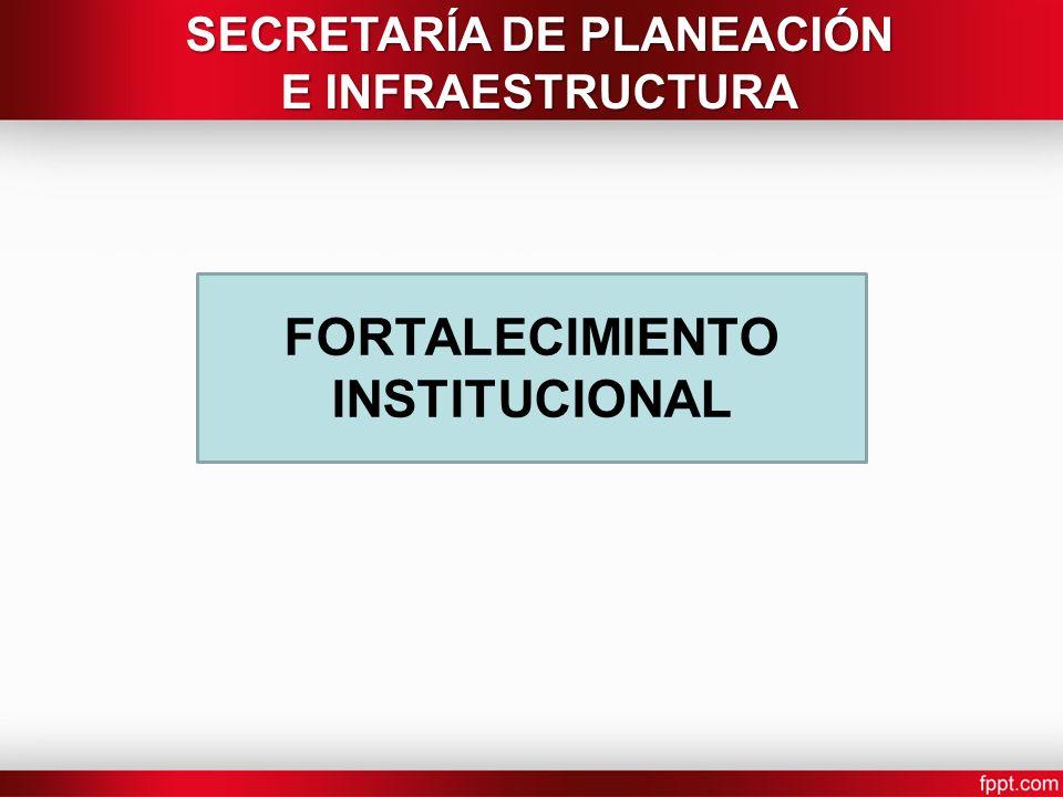 FORTALECIMIENTO INSTITUCIONAL SECRETARÍA DE PLANEACIÓN E INFRAESTRUCTURA
