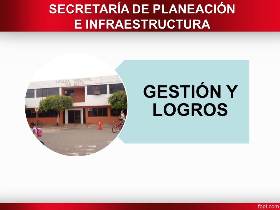 GESTIÓN Y LOGROS SECRETARÍA DE PLANEACIÓN E INFRAESTRUCTURA