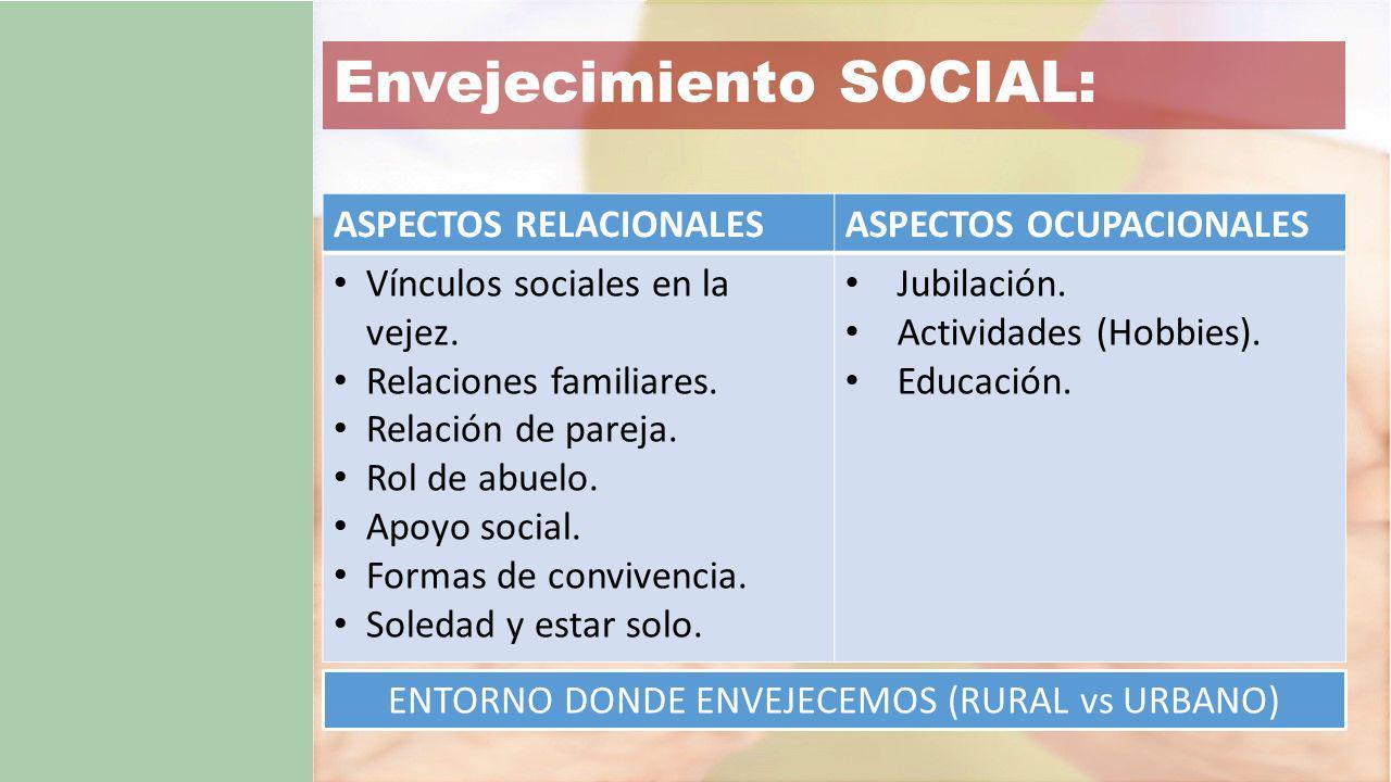 Envejecimiento SOCIAL: ASPECTOS RELACIONALESASPECTOS OCUPACIONALES Vínculos sociales en la vejez.