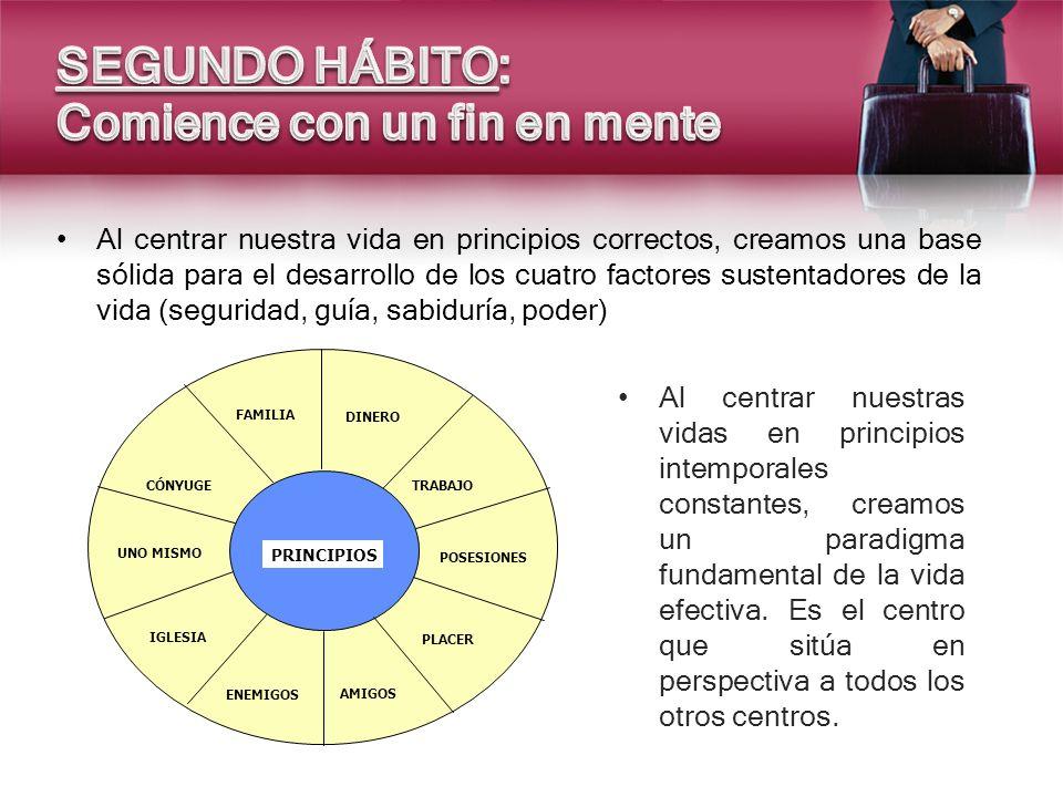 Al centrar nuestra vida en principios correctos, creamos una base sólida para el desarrollo de los cuatro factores sustentadores de la vida (seguridad