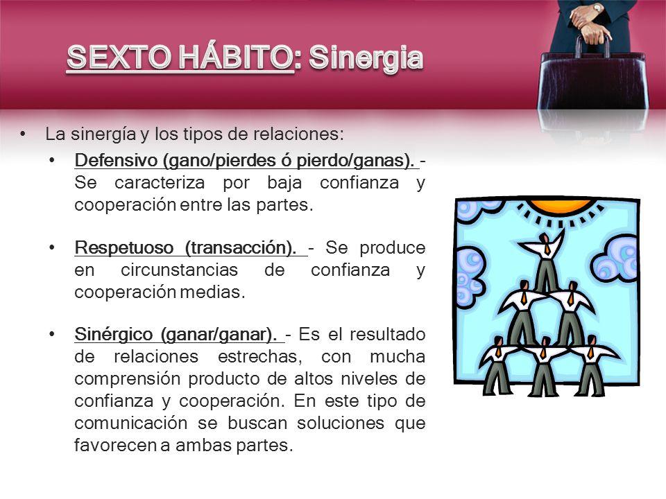 La sinergía y los tipos de relaciones: Defensivo (gano/pierdes ó pierdo/ganas). - Se caracteriza por baja confianza y cooperación entre las partes. Re