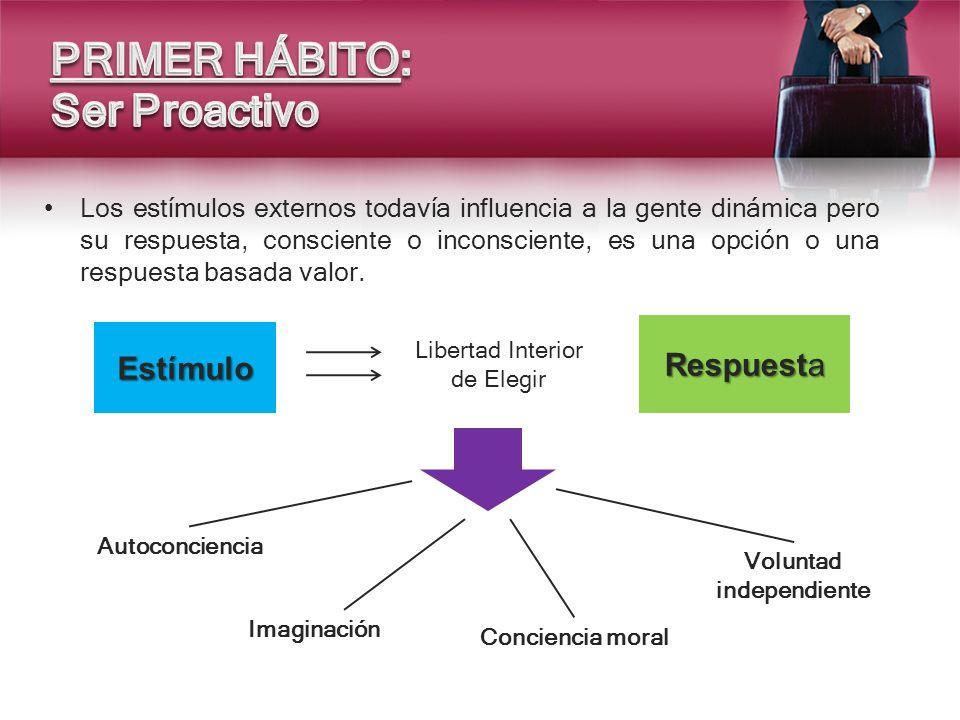 Los estímulos externos todavía influencia a la gente dinámica pero su respuesta, consciente o inconsciente, es una opción o una respuesta basada valor
