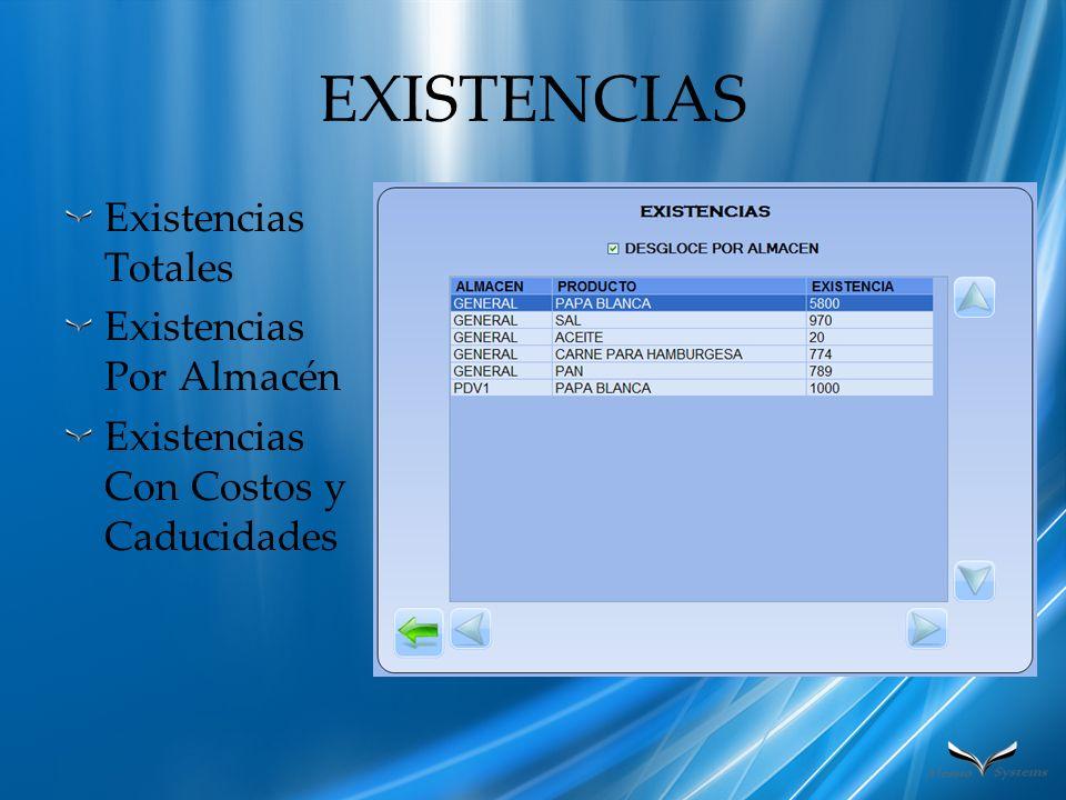 EXISTENCIAS Existencias Totales Existencias Por Almacén Existencias Con Costos y Caducidades