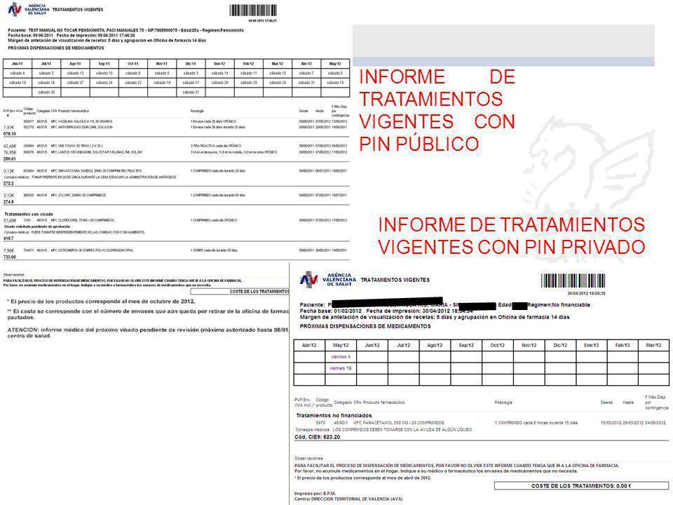 INFORME DE TRATAMIENTOS VIGENTES CON PIN PÚBLICO INFORME DE TRATAMIENTOS VIGENTES CON PIN PRIVADO