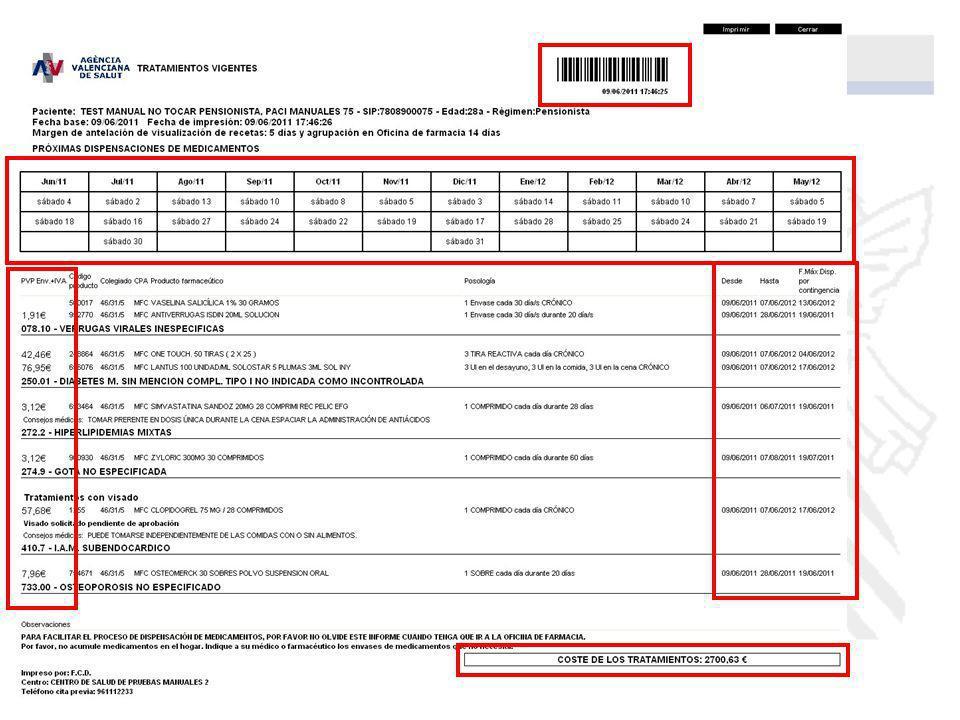 CENTRO DE SALUD CICLO DISPENSACIÓN OFICINA DE FARMACIA DISPENSACIÓN POR CONTINGENCIA POR RECETA ELECTRÓNICA 1.- INTEGRACIÓN RECETAS PAPEL. 2.- INTEGRA