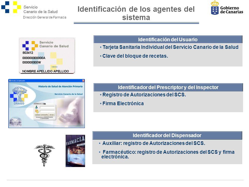Identificación de los agentes del sistema Identificación del Usuario Tarjeta Sanitaria Individual del Servicio Canario de la Salud Clave del bloque de recetas.