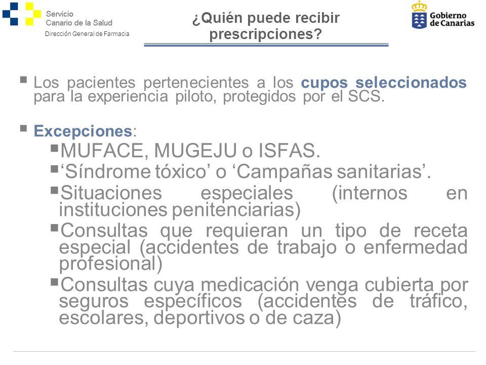 Dirección General de Farmacia ¿Quién puede recibir prescripciones.