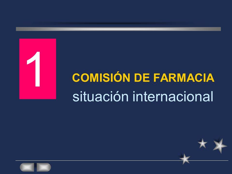 COMISIÓN DE FARMACIA situación internacional 1