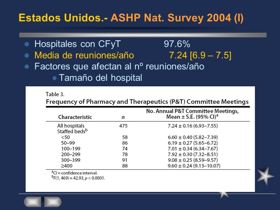 Estados Unidos.- ASHP Nat. Survey 2004 (I) Hospitales con CFyT 97.6% Media de reuniones/año 7.24 [6.9 – 7.5] Factores que afectan al nº reuniones/año
