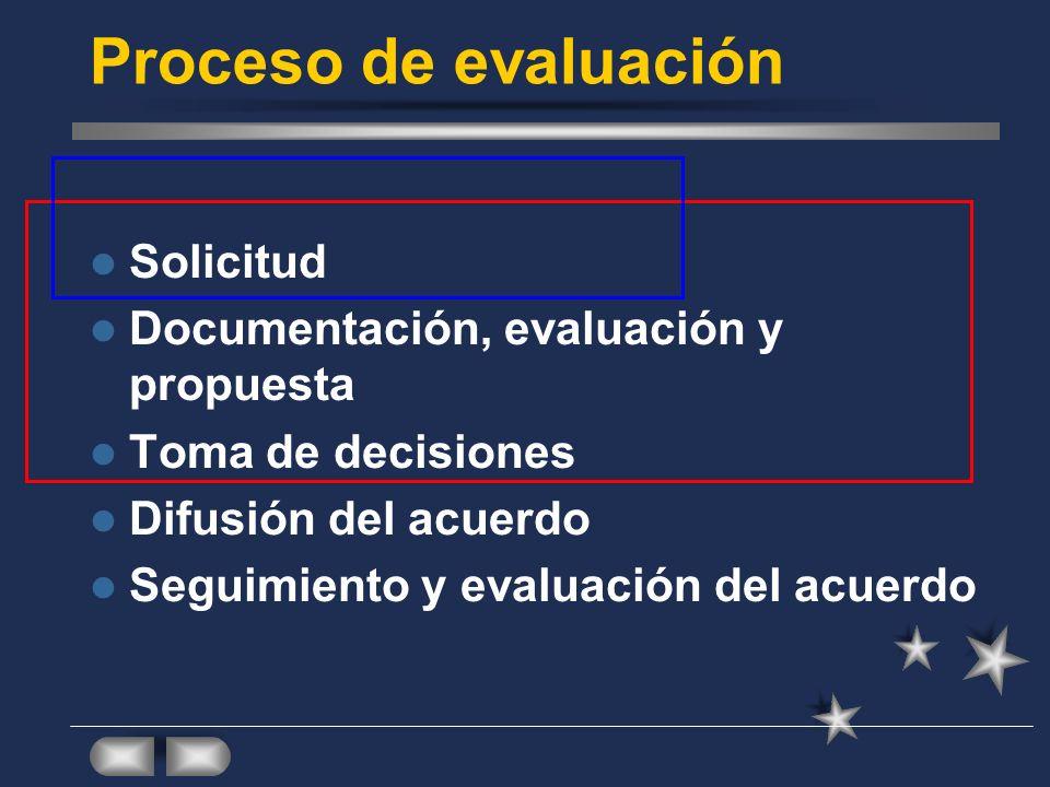 Proceso de evaluación Solicitud Documentación, evaluación y propuesta Toma de decisiones Difusión del acuerdo Seguimiento y evaluación del acuerdo