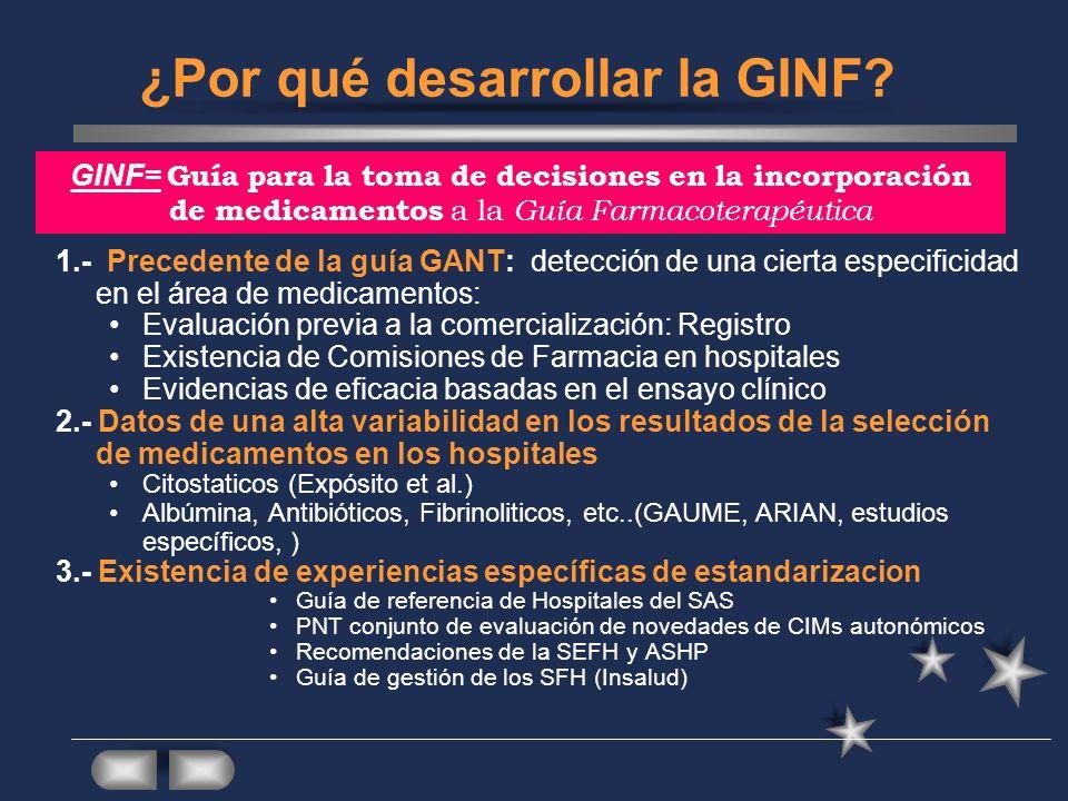 ¿Por qué desarrollar la GINF? 1.- Precedente de la guía GANT: detección de una cierta especificidad en el área de medicamentos: Evaluación previa a la