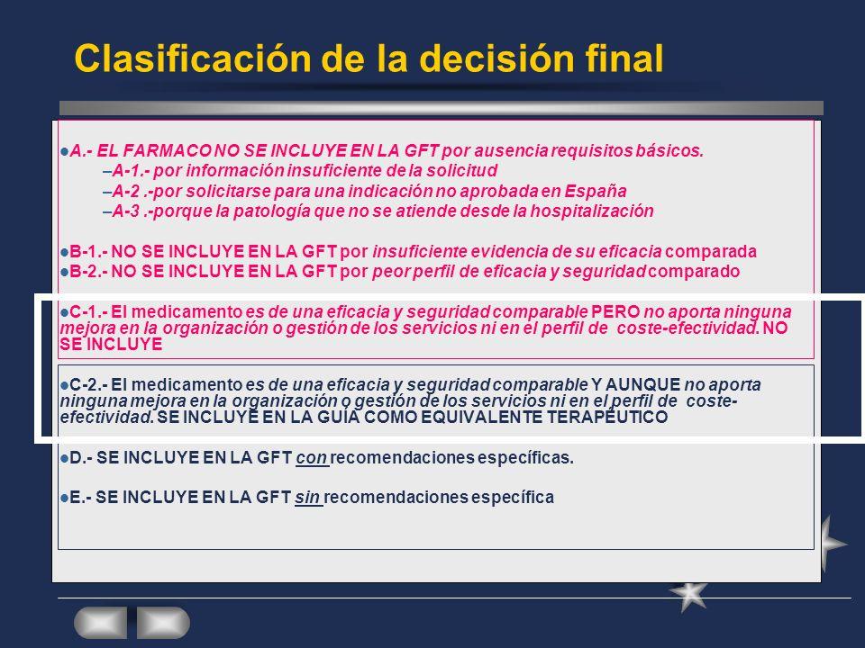 Clasificación de la decisión final A.- EL FARMACO NO SE INCLUYE EN LA GFT por ausencia requisitos básicos. –A-1.- por información insuficiente de la s