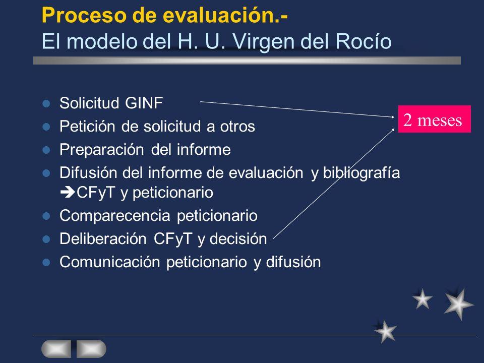 Proceso de evaluación.- El modelo del H. U. Virgen del Rocío Solicitud GINF Petición de solicitud a otros Preparación del informe Difusión del informe