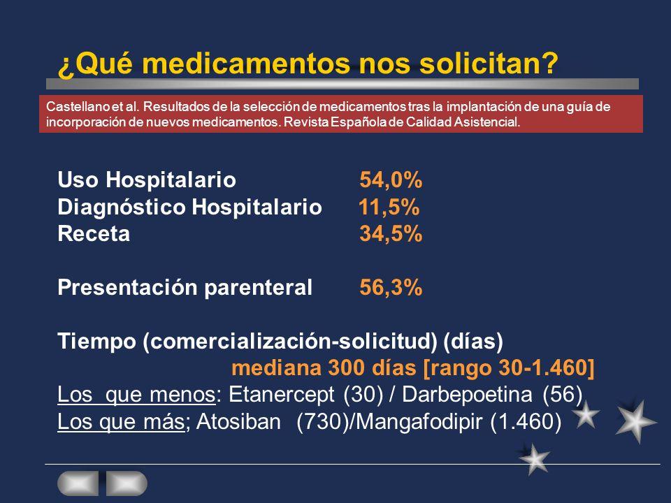 ¿Qué medicamentos nos solicitan? Castellano et al. Resultados de la selección de medicamentos tras la implantación de una guía de incorporación de nue