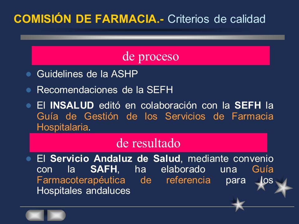 MATERIAL Y METODOS (2) Fase de elaboración de los instrumentos: PNT(1) Se elabora según los estándares SEFH y ASHP CIRCUITO DE SOLICITUDES SOLICITUD MÉDICO DEL Sº SOLICITANTE SERVICIO DE FARMACIA ¿SOLICITUD EN FORMATO GINF.
