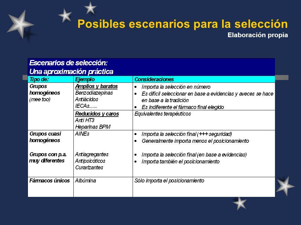 SECRETARIO Dr.Javier Bautista PalomaJefe de Servicio de Farmacia VOCALES Dr.