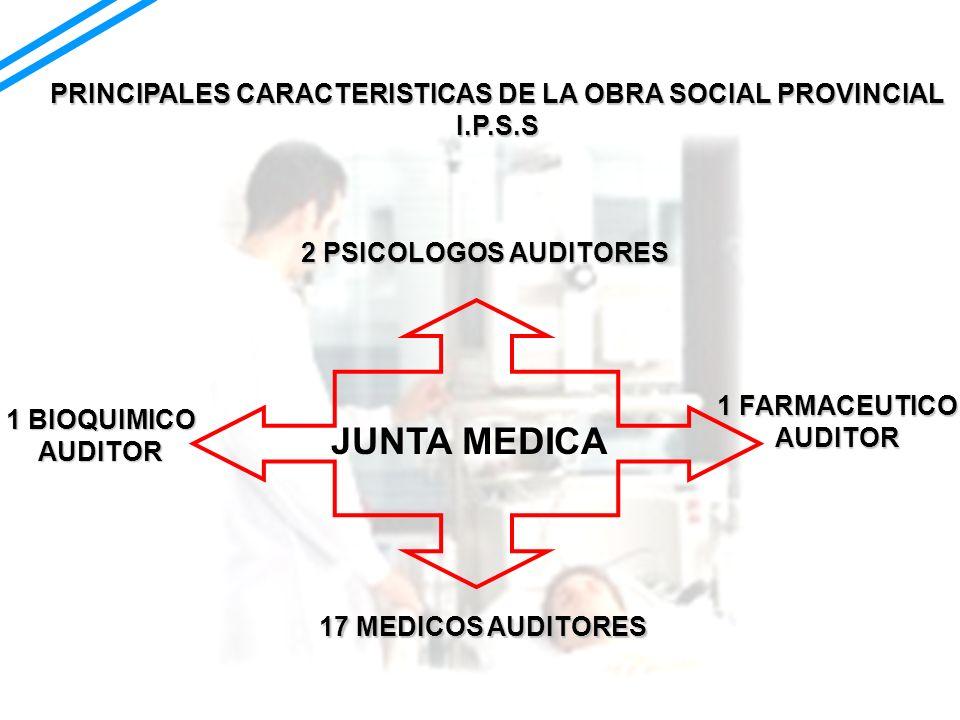 PRINCIPALES CARACTERISTICAS DE LA OBRA SOCIAL PROVINCIAL I.P.S.S JUNTA MEDICA 2 PSICOLOGOS AUDITORES 17 MEDICOS AUDITORES 1 BIOQUIMICO AUDITOR 1 FARMA
